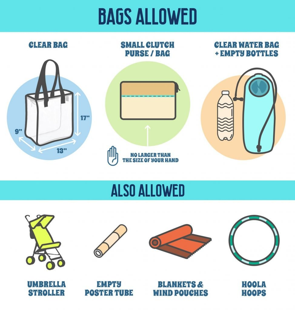 13bec14a6509f   Exceptions for medically necessary items and wheelchair bags